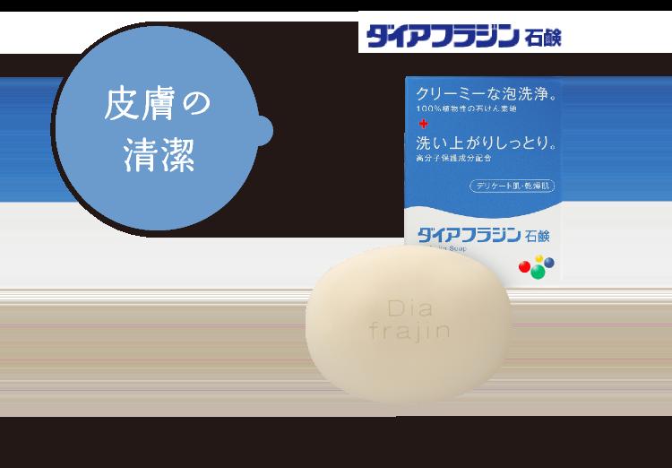 ダイアフラジン石鹸